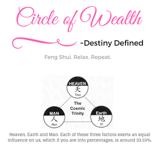 Cosmic Trinity 3 types of luck in Feng Shui Circle of Wealth.caa