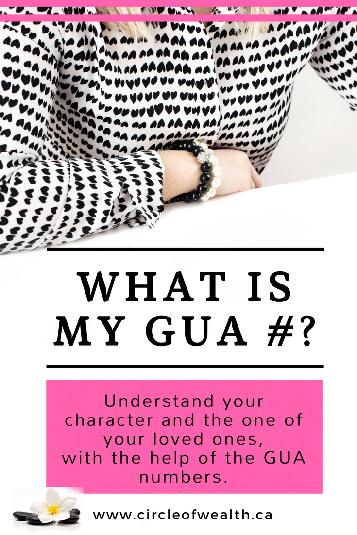 What is My Gua Number in Feng Shui?
